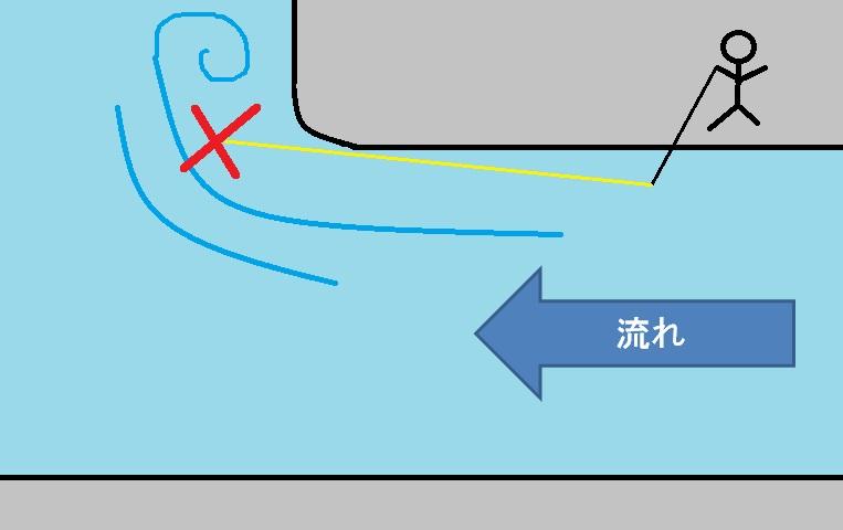 【護岸の変化を狙え!】河川でシーバスを釣りたい時のポイントと狙い方